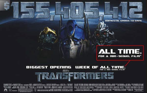 Transformers Variety Scan via Defamer